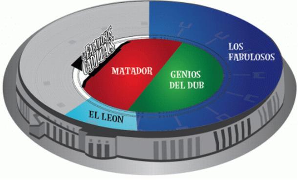 Mapa para Fabuloso Cadillacs en Lima