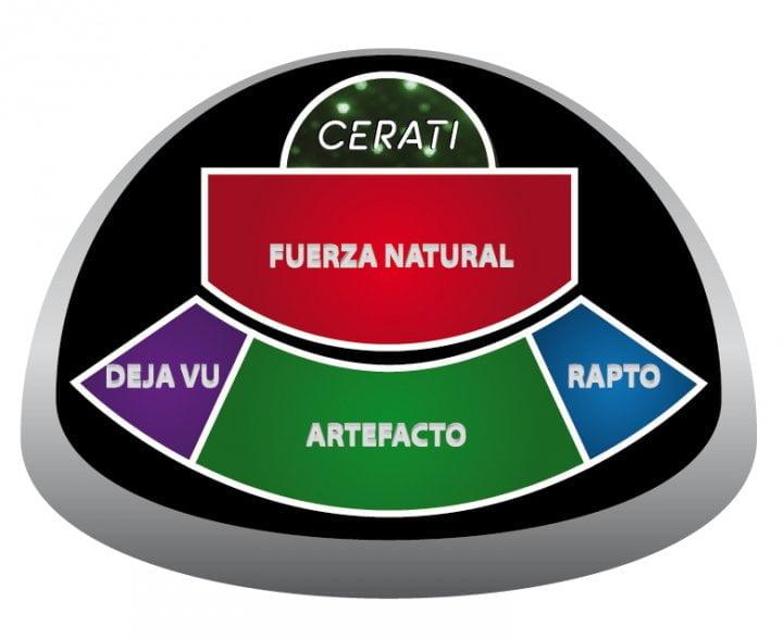 Mapa zonas Cerati GUSTAVO CERATI EN LIMA: entradas a la venta